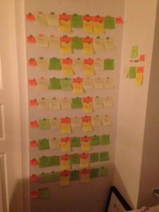 En meget visuel todo liste en af mine studievenner benyttede.